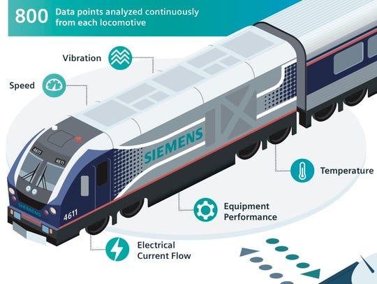 Internet trains send between 1 billion and 4 billion
