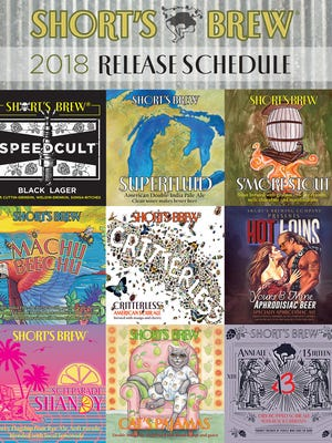 Short's Brewing Co. announced its 2018 beer release schedule on Nov. 7, 2017.