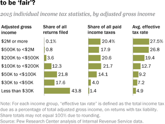 ft_171004_taxes_stats_large.png