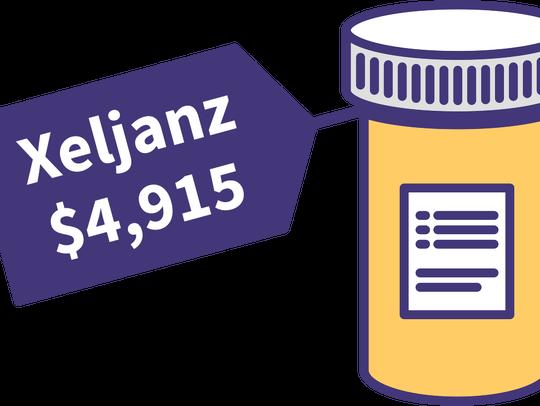 The cost of Xeljanz
