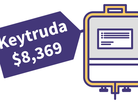 The cost of Keytruda