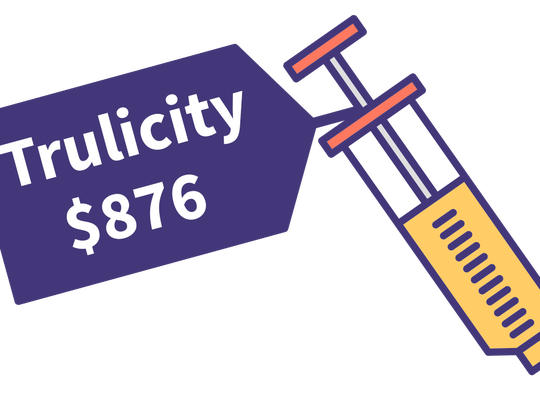 The cost of Trulicity