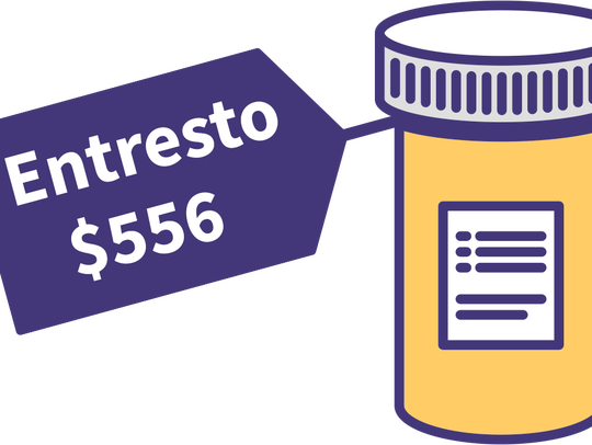 The cost of Entresto