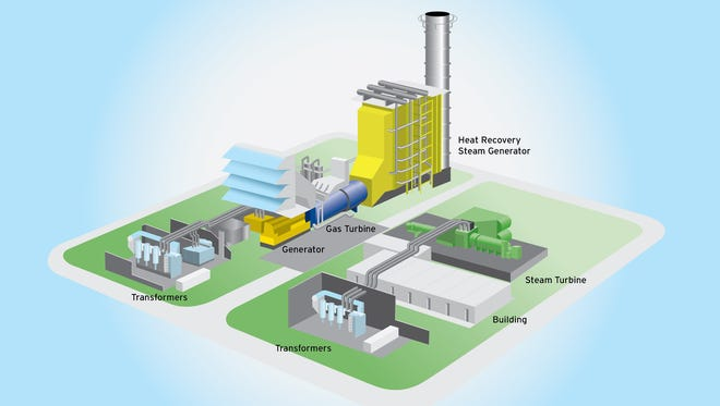 Here's an illustration of what a DTE gas-fired power plant could look like when complete. The Detroit-based utility released the rendering in September 2016