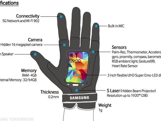 samsung-glove
