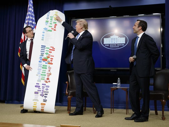 President Donald Trump looks at a chart of the regulatory process to build a highway during a town hall with business leaders in the South Court Auditorium on the White House complex in Washington, Tuesday, April 4, 2017. From left are, DJ Gribbin, Special Assistant to the President for Infrastructure Policy, Trump, and Reed Cordish, Assistant to the President for Intragovernmental and Technology Initiatives. (AP Photo/Evan Vucci)