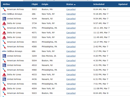 The Greater Rochester International Airport's list