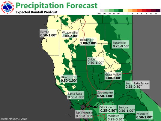 Rainfall-Forecast.png