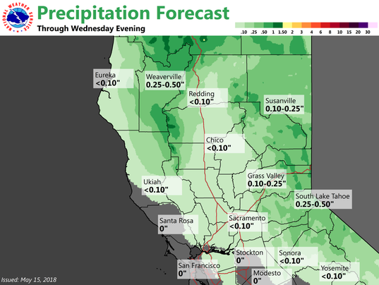 Precipitation-Forecast.png