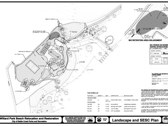 Willard Beach Landscape Plan.jpg