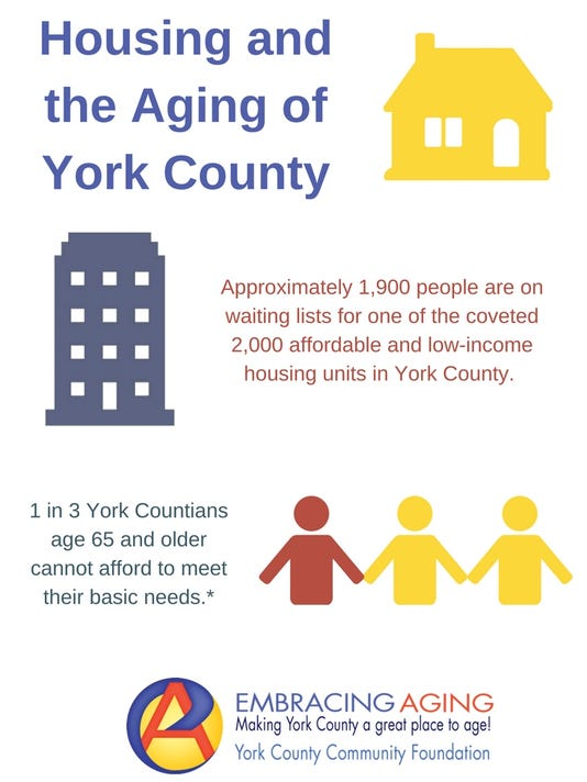 636365792689137317-Housing-and-the-Aging-of-York-County.jpg