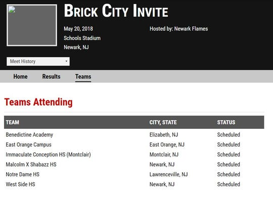 Screenshot of the Brick City Invite, posted on MileSplit