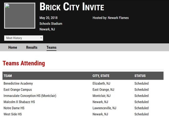 Screenshot of the Brick City Invite, posted on MileSplit NJ. The NJSIAA is investigating a complaint that the meet never happened.