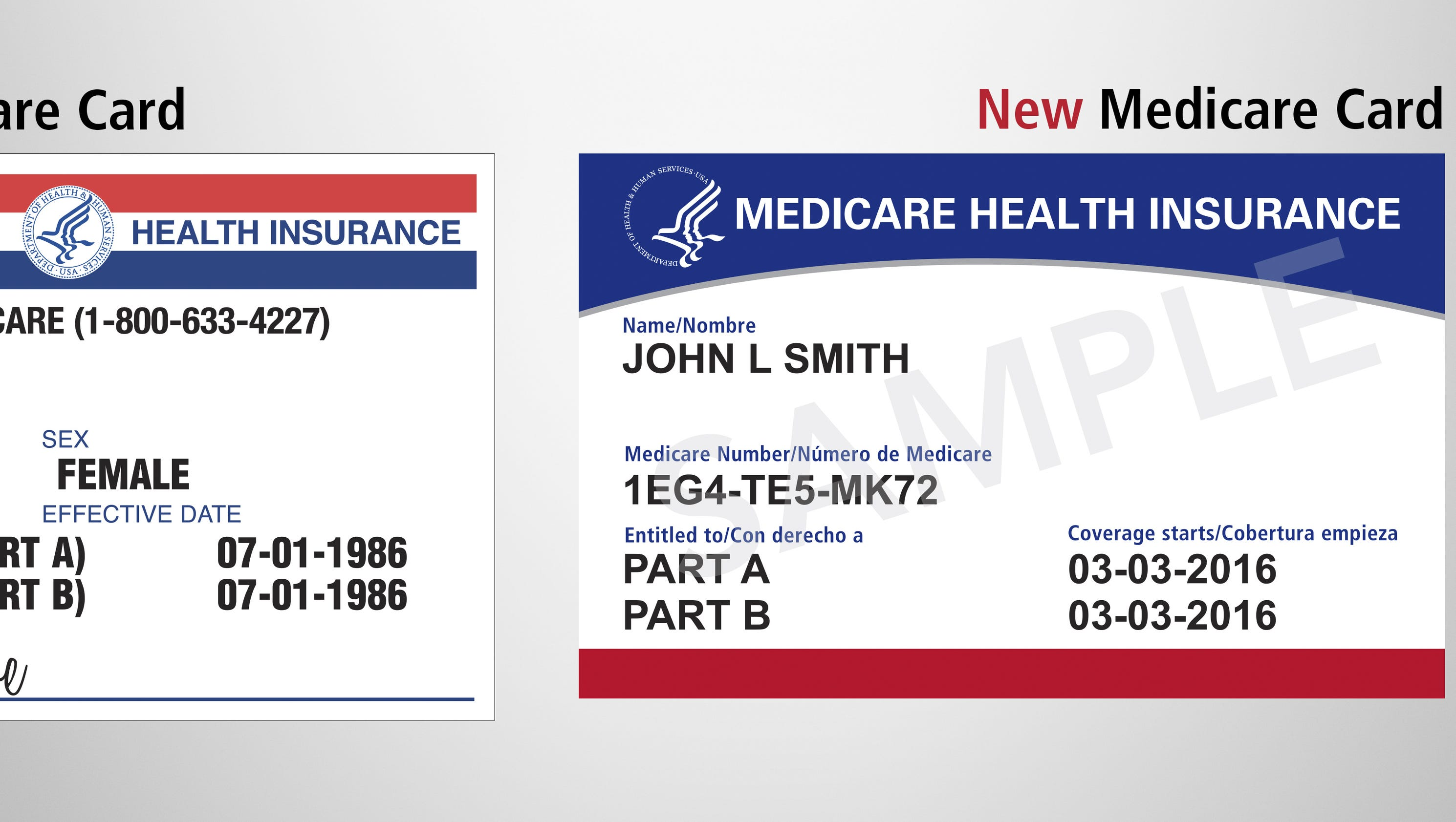 New medicare cards coming in april target identity theft ccuart Image collections