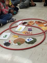 Creating a Venn diagram using hoopla hoops the students were given a picture of a food and were asked if they felt it was a Whoa food, go food or slow food