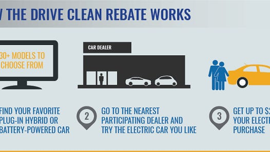 New York is offering up to a $2,000 rebate on the purchase of electric cars. Here's how the process works, according to NYSERDA.