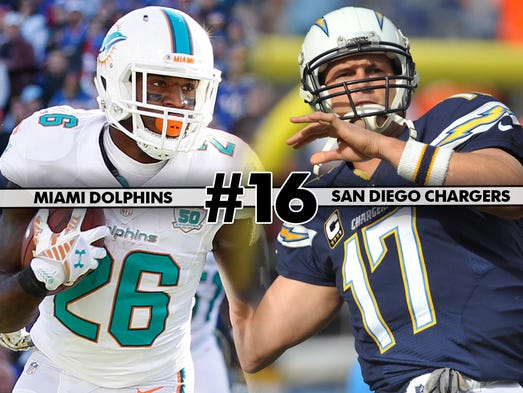16. Dolphins at Chargers: There's not much reason for