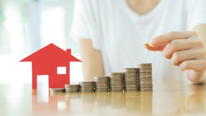 Real estate, home loan costs.