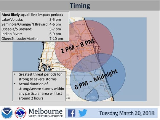 Timing of severe storms expected March 20, 2018.