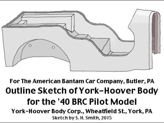 Outline Sketch of the York-Hoover Body produced for the '40 BRC Pilot Model (S. H. Smith, 2015)