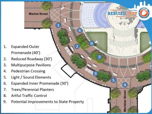 Artists conceptual drawing of a quadrant of the proposed renovation of Monument Circle.