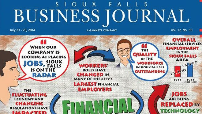 The July 23 cover of the Sioux Falls Business Journal.