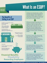 This is how an Employee Stock Option Plan (ESOP) works.  http://www.esopinfo.org/infographics/