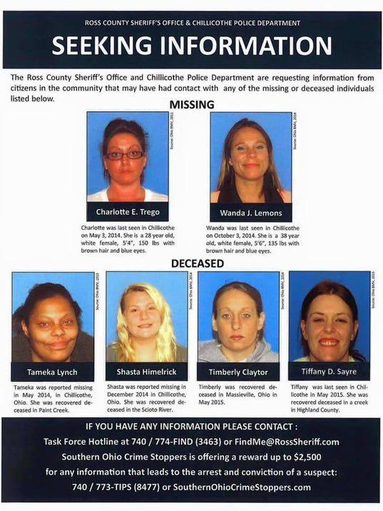 636023862181421455-CGOBrd-10-11-2015-Gazette-1-A001-2015-10-10-IMG-MissingWomenInfoPost-1-1-2NC6H7MB-L689496602-IMG-MissingWomenInfoPost-1-1-2NC6H7MB.jpg