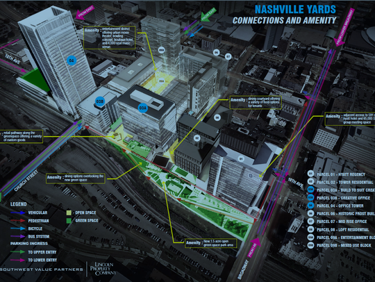 A site plan for the Nashville Yards project.