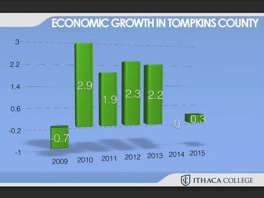 ith chamber economy kacapyr table.jpg