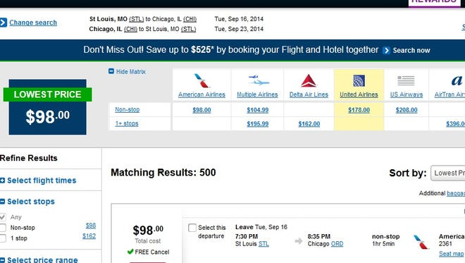 This Orbitz screenshot from June 4, 2014, shows that St. Louis-Chicago is one of the routes where airlines are selectively matching Southwest's sale fares.