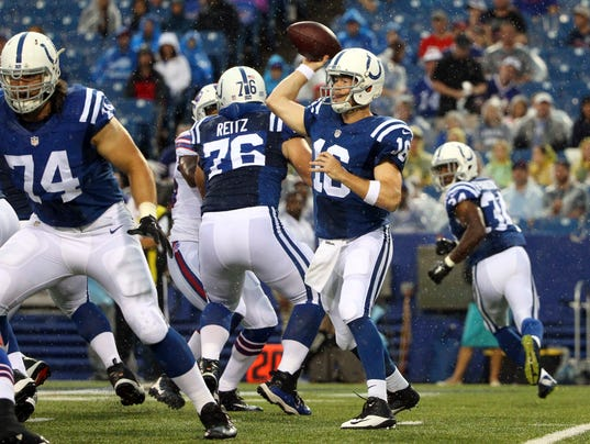 Image result for colts tolzien