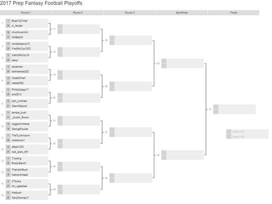 The 2017 Prep Fantasy Football Playoff bracket.