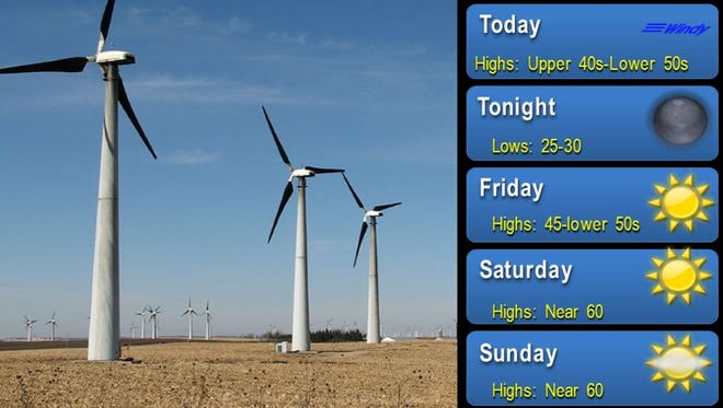 Winds should decrease through the day on the way to a mild weekend, the National Weather Service says.