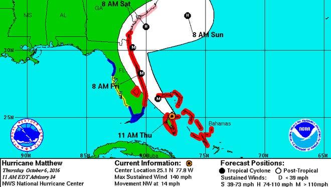 Hurricane Matthew's forecast path, as of 11 a.m. Thursday, Oct. 6, 2016.