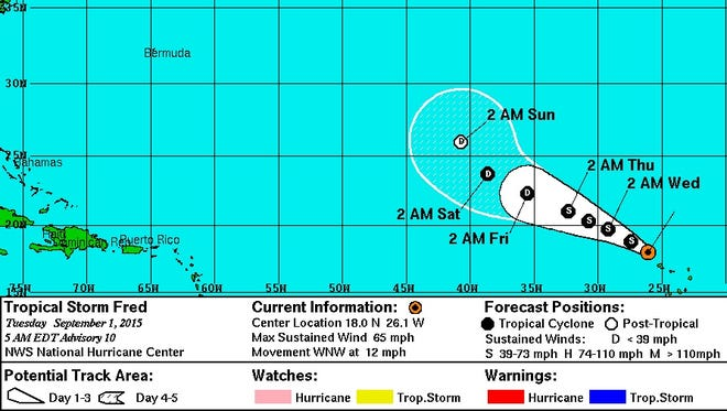 Tropical Storm Fred will weaken by Sunday