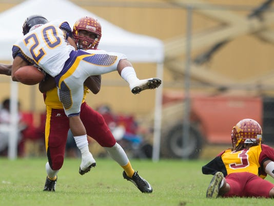 Miles College Tuskegee Football