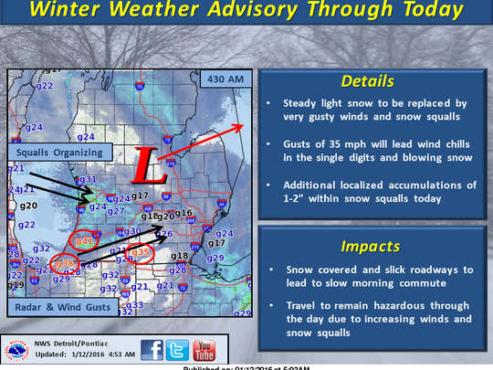 A winter weather advisory is in effect until 7 p.m. Jan. 12, 2016.