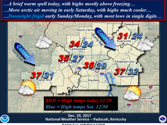 Short term forecast from the Paducah, Kentucky office