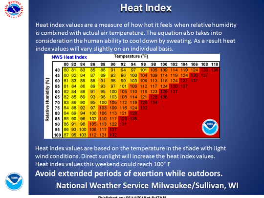 The heat index in southern Wisconsin this weekend is