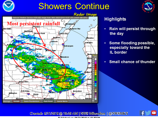 Rain is falling south of Milwaukee, according to National