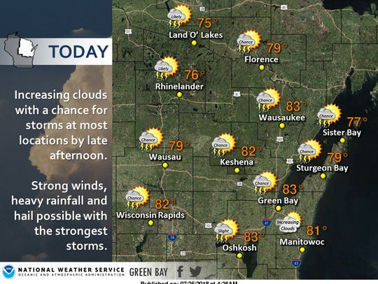 Storms are expected this afternoon into the evening