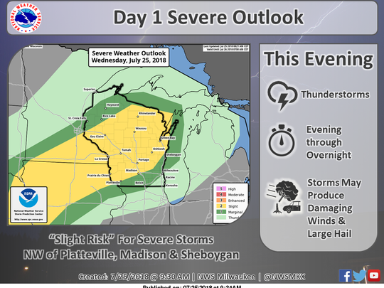 The National Weather Service says much of Wisconsin is at risk for severe thunderstorms on Wednesday. The main risks are damaging winds and large hail.