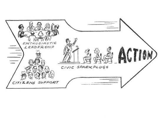 A graphic encouraging action from Battle Creek's 1966 master plan.
