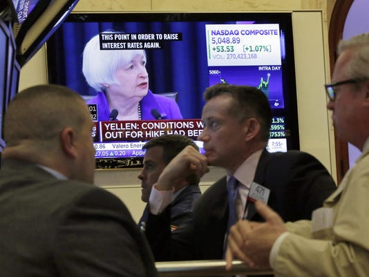Financial Markets Year In Review