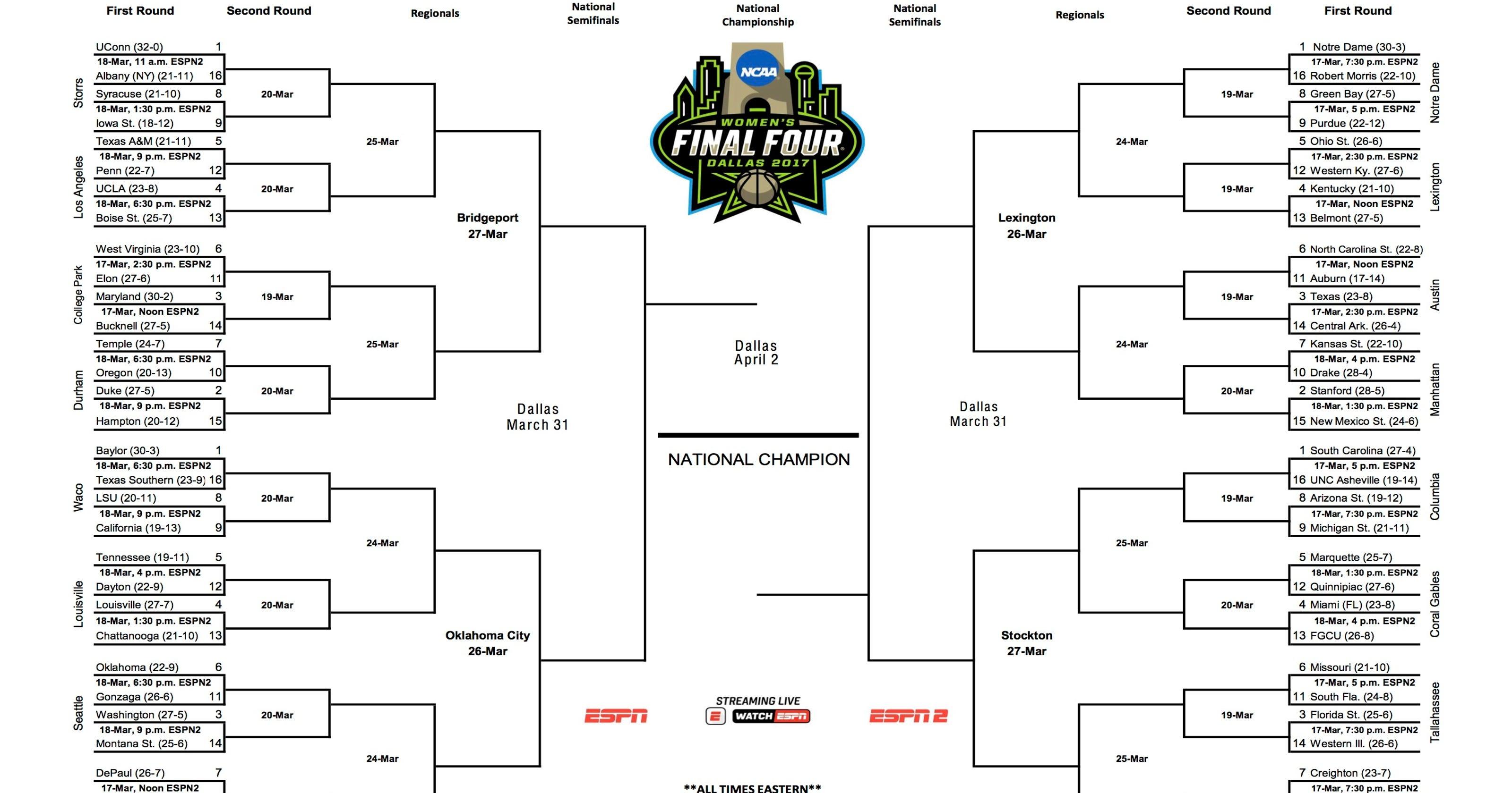 2017 NCAA Women's Tournament Bracket