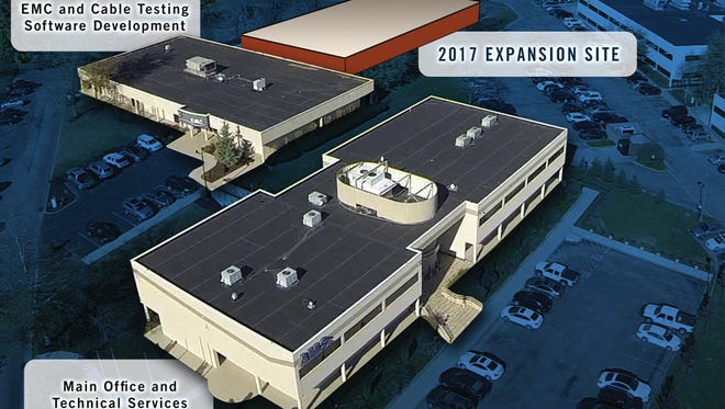 Campus map showing expansion of Analysis and Measurement Systems Corp. headquarters planned in 2017.
