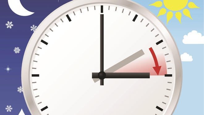 Daylight Saving Time begins on Sunday, March 13. Turn clocks ahead at 2 a.m.