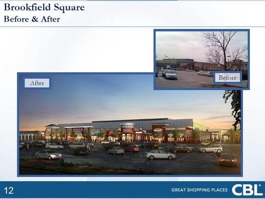 A slide from CBL & Associates Inc. presentation in Wausau featuring changes to its Brookfield Squre mall.