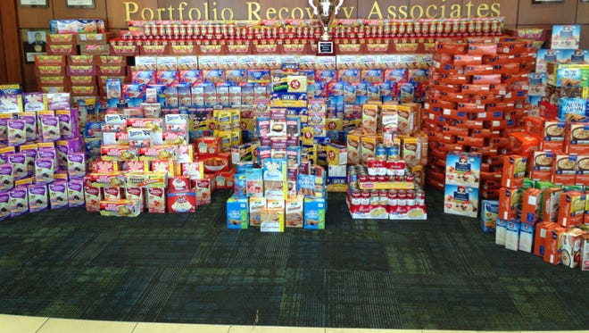 Local employees of Portfolio Recovery Associates have collected hundreds of boxes of food for RIFA.
